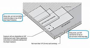 Should A Roof Drip Edge Be Placed Above Or Below Roofing