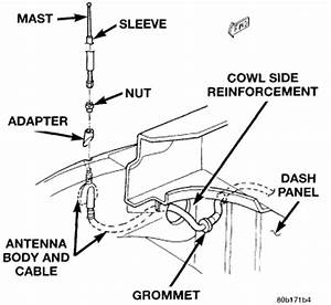 i need to replace my radio antenna how do i remove the With guide aftermarket power antenna replacement new antenna wiring diagram