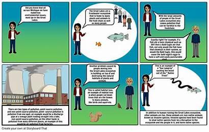Freshwater Lakes Ecosystem Storyboard Slide