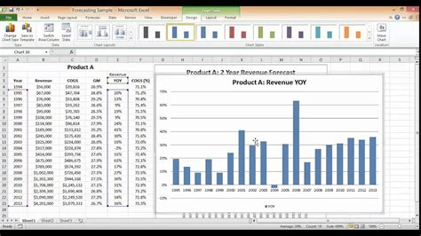 comparison chart template numbers charts in excel year over year growth chart youtube
