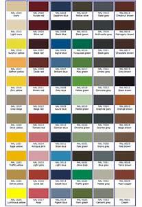Ncs Farben Ral Farben Umrechnen : ral ncs ncs ral color charts resina arteviva aquatec coatings paint system colour charts ncs ~ Frokenaadalensverden.com Haus und Dekorationen