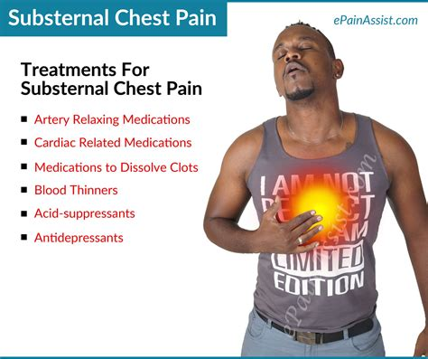 Substernal Chest Paincausessymptomstreatmentdiagnosis