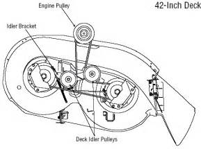 lawn mower parts diagram for mtd 38 in deck lawn free