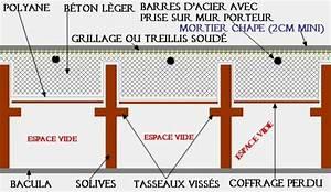 Faire Un Plancher Bois : faire une chape l g re sur plancher bois le briconaute ~ Dailycaller-alerts.com Idées de Décoration