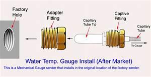 Sunpro Temp Gauge Wiring Diagram