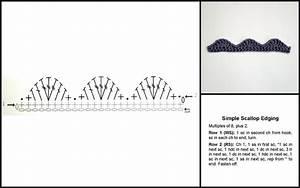 Understanding Crochet Diagrams  The Key To Breaking The Code