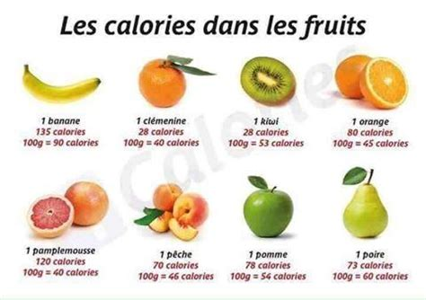 cuisine recettes calories bien les comprendre pour mincir