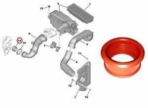 Joint Turbo 1 6 Hdi : joint souple de turbo 206 207 307 308 407 1007 5008 expert partner 1 6hdi 1434c8 ~ Dallasstarsshop.com Idées de Décoration