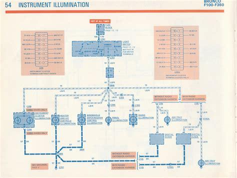 Gauge Cluster Wiring Diagram Ford Truck
