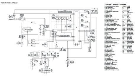 2006 Yamaha Raptor 350 Wiring Diagram by Yamaha Raptor 125 Wiring Diagram Wiring Diagram Database
