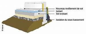 Isolation Dalle Beton Sur Terre Plein : r nover plus en pays dignois isolation plancher bas sur ~ Premium-room.com Idées de Décoration