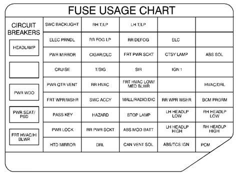 pontiac montana  fuse box diagram auto genius