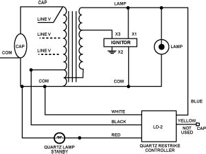 Sodium Vapor L Diagram by High Pressure Sodium Light Wiring Diagram