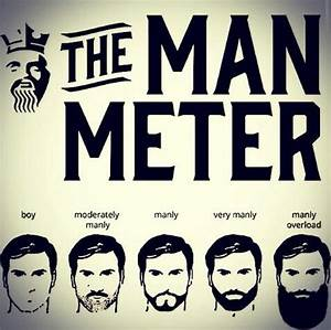 The Man Meter-i... Manly Moustache Quotes