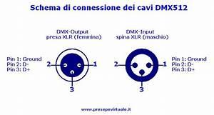 Dmx512