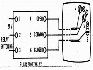Basic Furnace Wiring Diagram 2 Zone Damper
