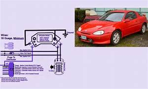 1992 Mazda Mx3 Klze Ignition System Wiring Diagram