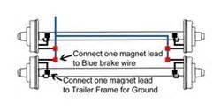 Wiring Brakes Tandem Axle Trailer Etrailer