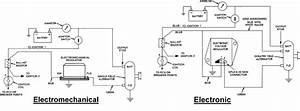 Powermaster Alternator Wiring Diagram Mopar