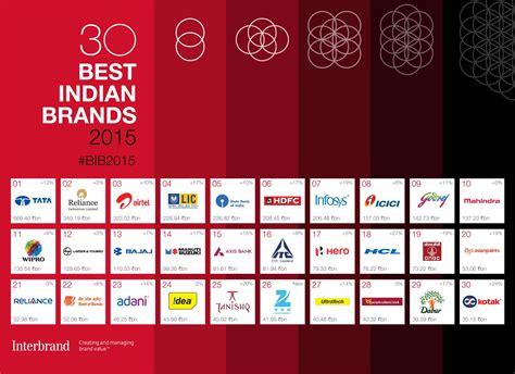 Zee Enterprises makes it to Interbrand's 2015 Best Indian ...