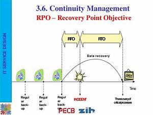 pecb webinar how to design it services for achieving With recovery point objective template