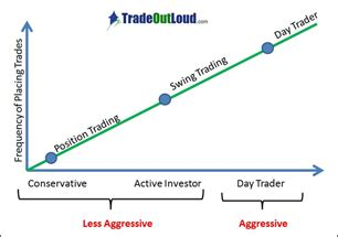Top 5 Ingredients Of Successful Business Plans 2 Top Shelf Trading Magazine