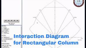 Interaction Diagram For Rectangular Column