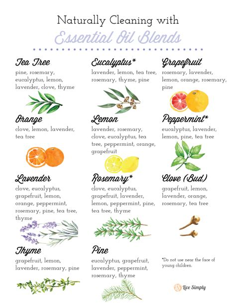 natural cleaning  essential oils   simply