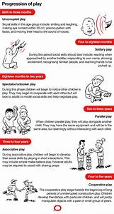 How Parents Can Help Their Young Children Develop Healthy