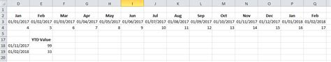 excel incrementally increase column letters  sum