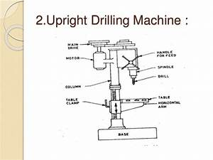 presentation on drilling ,reaming ,boring in detail..
