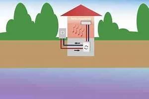 Wärmepumpe Luft Luft : luft luft w rmepumpe ratgeber voraussetzungen betrieb ~ Watch28wear.com Haus und Dekorationen