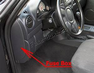 Fuse Box Diagram  U0026gt  Jeep Liberty  Kj  2002
