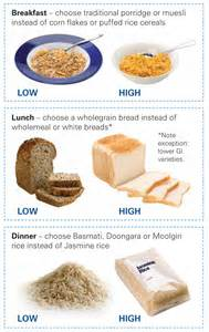 Low Glycemic Food List