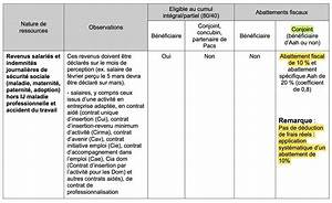 Calcul Des Frais Reel Impot : simulation frais reel impot sur le revenu frais reel ~ Premium-room.com Idées de Décoration