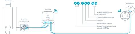 comparatif si鑒e auto comparatif quel thermostat connecté choisir elyotherm