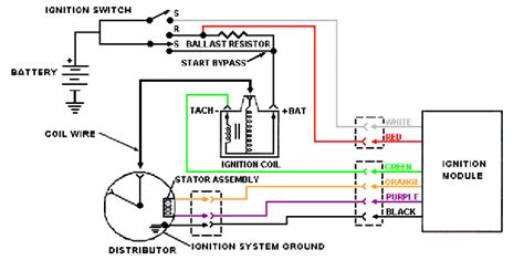Jeep Cj7 Ignition Switch Wiring Schematic For by Jeep Cj7 Not Starting After Painless Wiring Harness