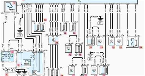 2001 2003 peugeot 307 wiring diagram wiring diagram