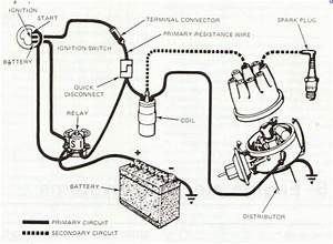 1973 Ford F250 3  4 Ton 5 8 Liter Wiring Diagram For Starter Solenoid