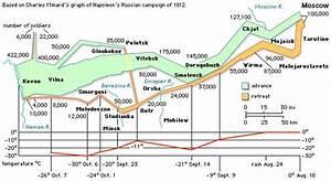 French Revolutionary And Napoleonic Wars