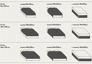 Lit Deux Places Dimensions : lit une personne dimensions ~ Preciouscoupons.com Idées de Décoration