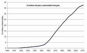 Nombre De Voiture En France : vaccinations et sant pour ou contre page 42 ~ Maxctalentgroup.com Avis de Voitures