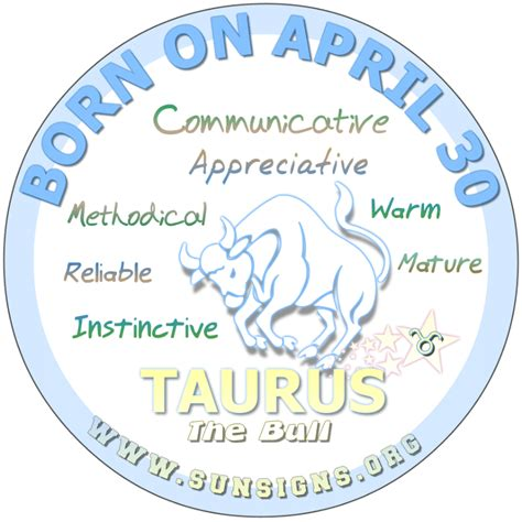 Sternzeichen April by April Birthday Horoscope Astrology In Pictures Sun Signs