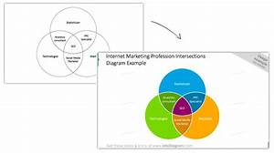 Design Ideas For Illustrating Venn Intersection Diagrams