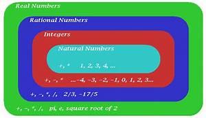 Math 1010 On-line