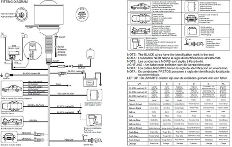 plc alarm wiring diagram all kind of wiring diagrams