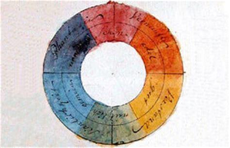 Farbkreis Nach Goethe by Goethes Farbenlehre Ein Meilenstein In Der Erkenntnis