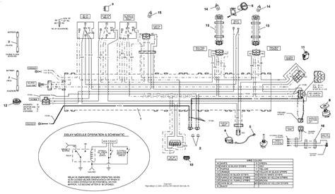 bunton bobcat ryan  bzt  series parts diagram  wiring harness kohler