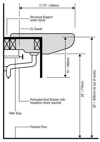 bathroom sinks    simple sink design  meets  standards www ideas