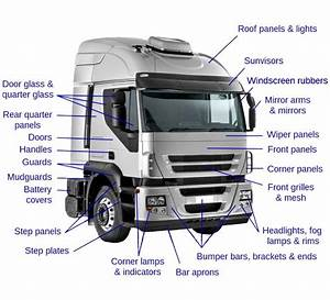 Hvac Diagram For Semi Trucks